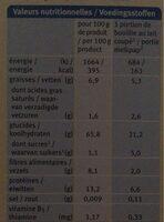 Bouillie De Flocons D'avoine - Valori nutrizionali - fr