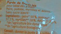 Gourde Poire Pomme Myrtille Avoine - Ingrédients