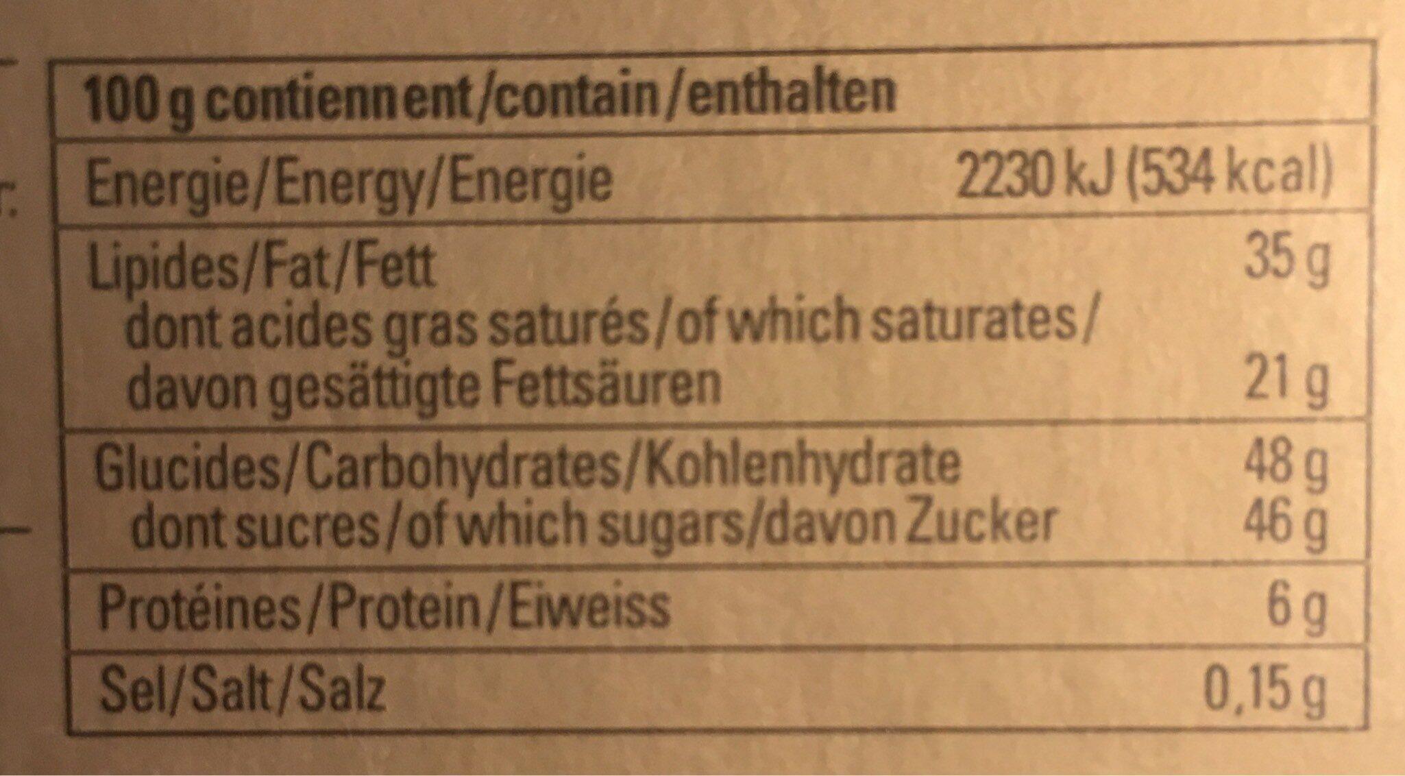 Truffe - Wartości odżywcze
