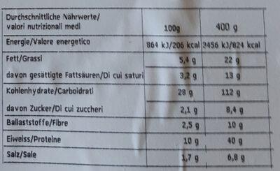 Pizza Capricciosa - Valori nutrizionali - it