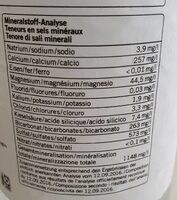 Eau minerale - Nutrition facts - fr