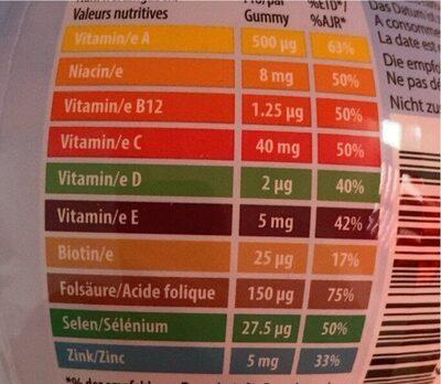 Vibovit Aqua Fruchtgummis DS - Valori nutrizionali - fr