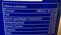 Heumilch, Frische Vollmilch - Valori nutrizionali - de