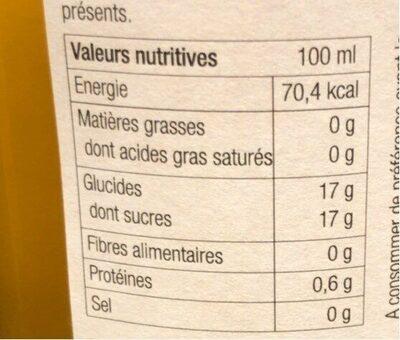 D'ici - Nutrition facts - fr