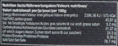 Madagascar 75% Criollo Cocoa - Nutrition facts