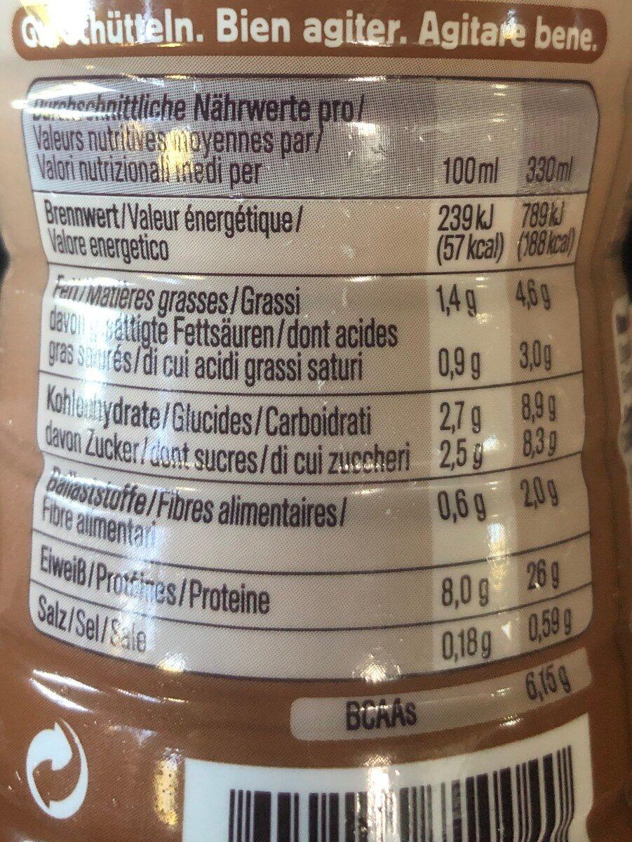 Chiefs Milk Shake, Schoko - Nutrition facts