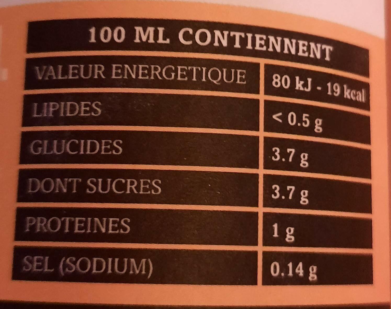 Pur jus de Tomate - Nutrition facts - fr