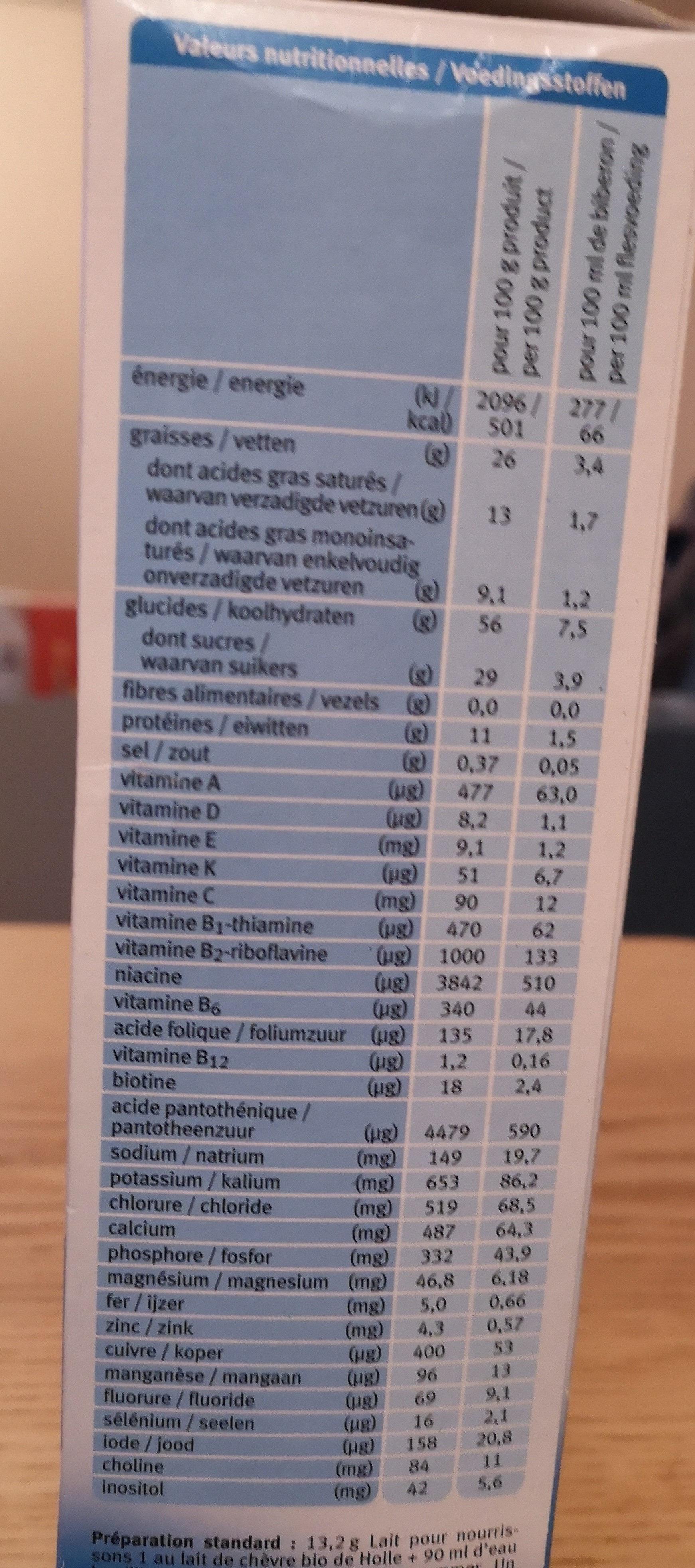 lait pour nourrissons au lait de chèvre - Voedingswaarden - fr