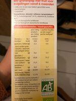 Puree De Fruits Banane Et Semoule Des 6 Mois - Informations nutritionnelles