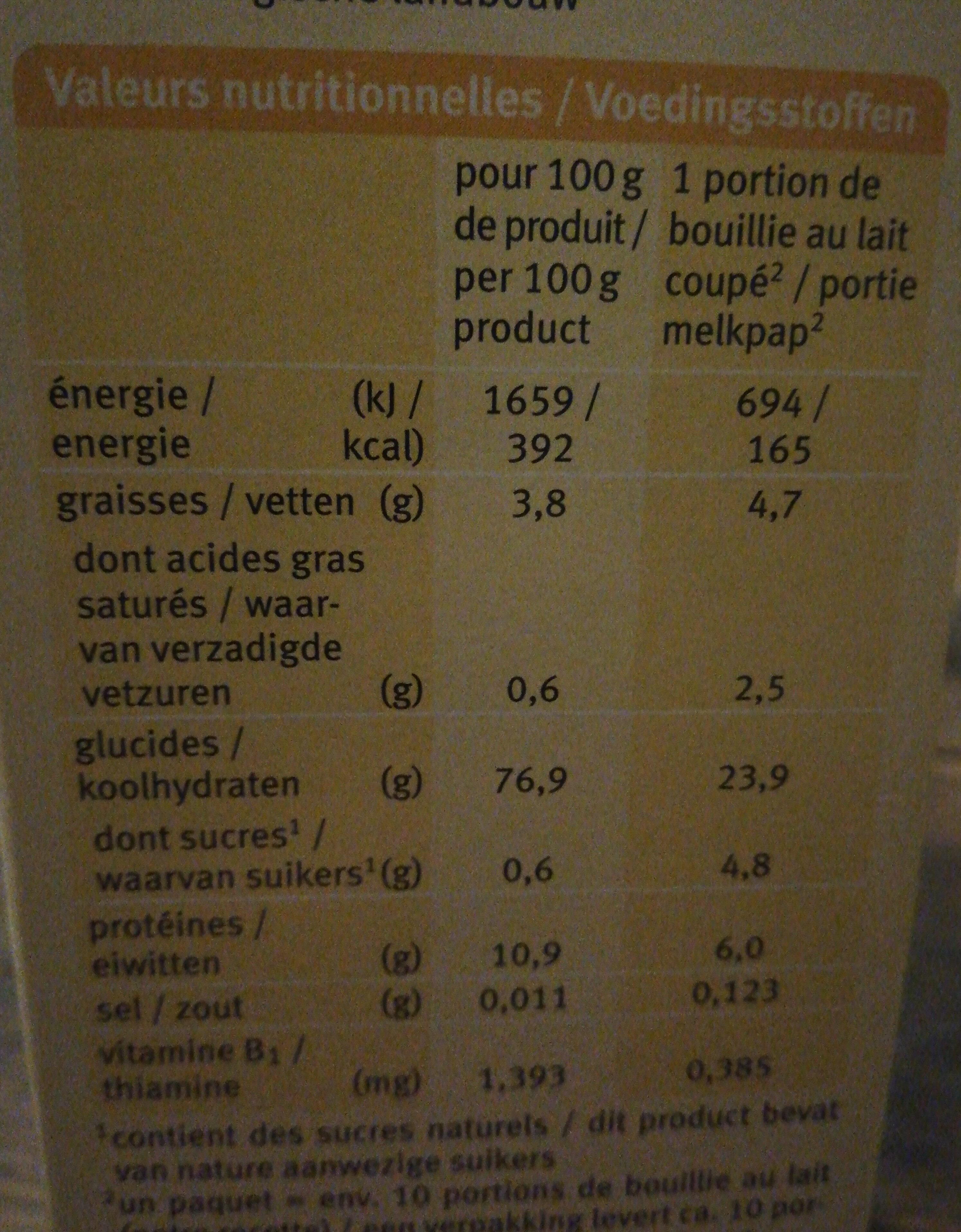 Muesli Pour Bebe Cereales Fruits Des 4 Mois - Informations nutritionnelles