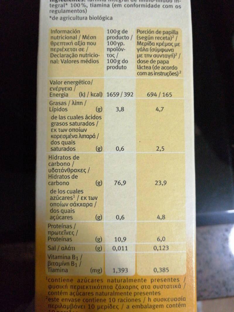 Papilla de mijo - Valori nutrizionali - es