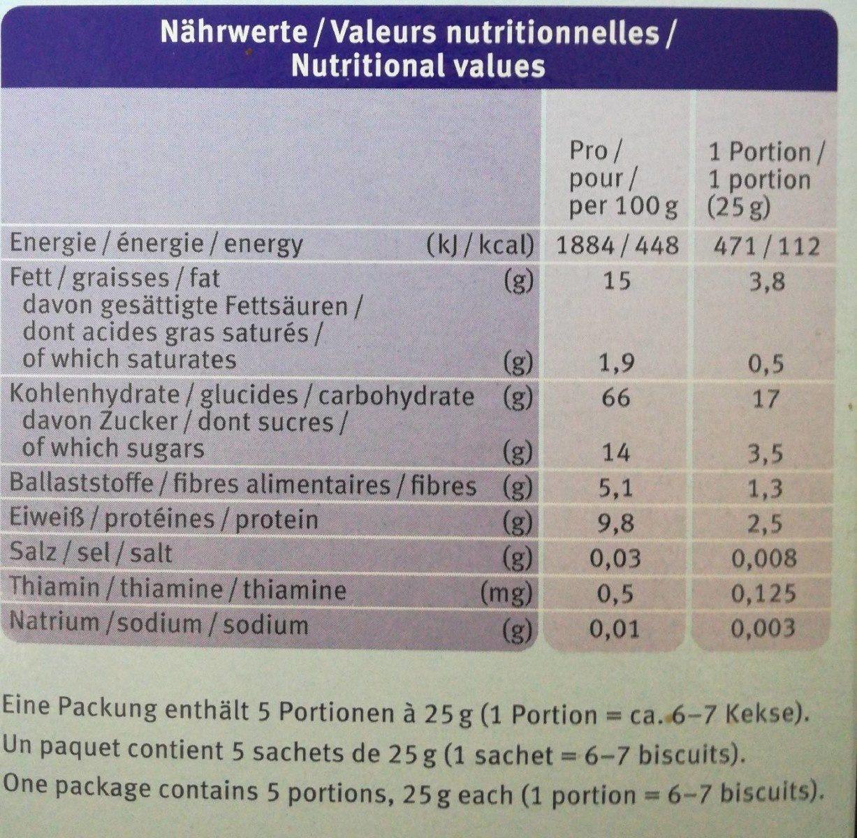 Holle Bio-biscuits Birne Apfel 125 G - Informations nutritionnelles