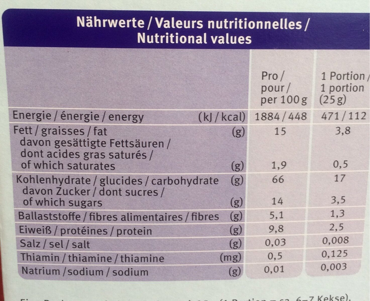 Holle Bio-biscuits Birne Apfel 125 G - Informations nutritionnelles - fr