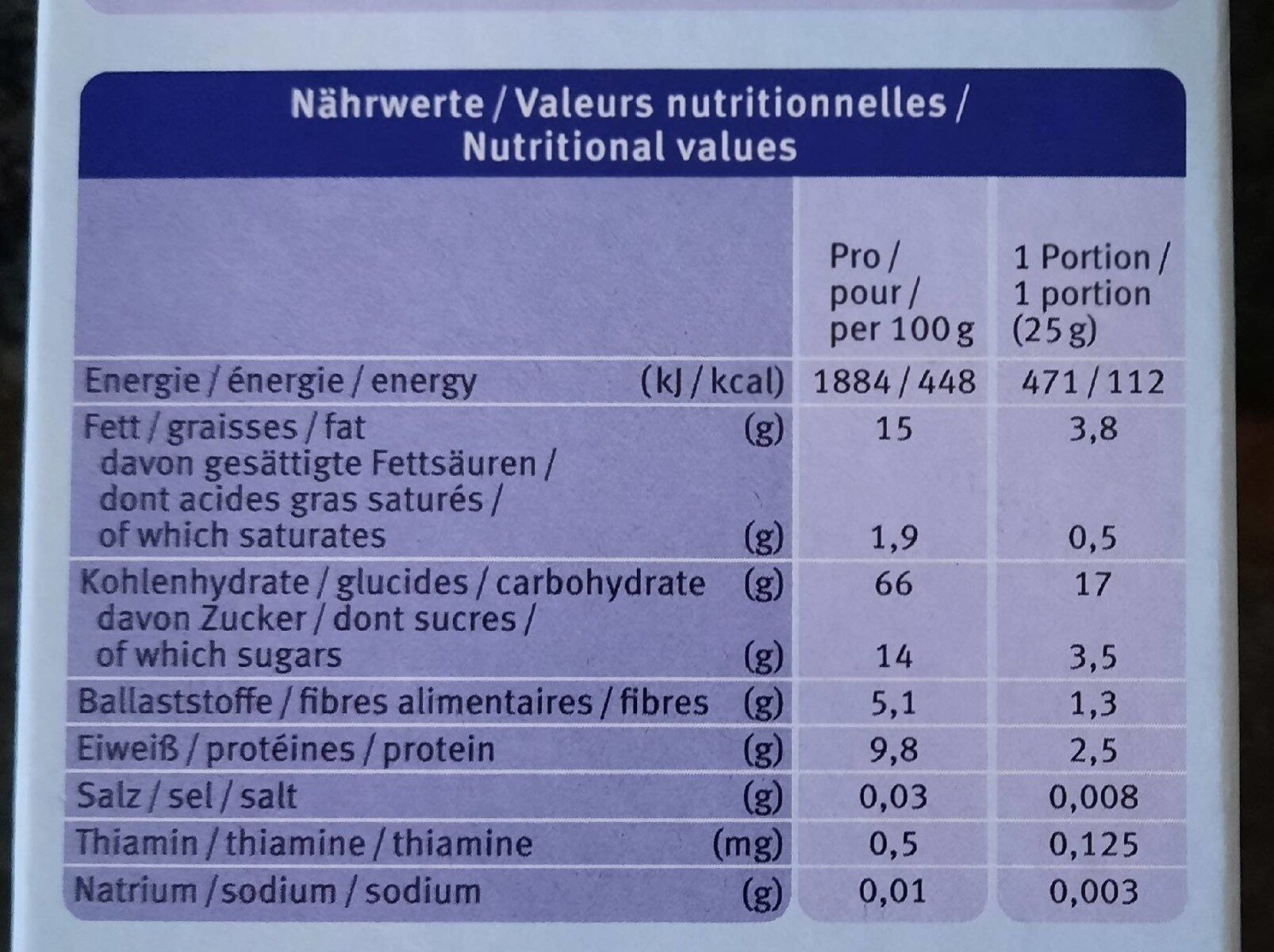 Biscuits aux fruits - Nutrition facts - fr