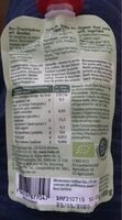 Fennel Frog - Nutrition facts