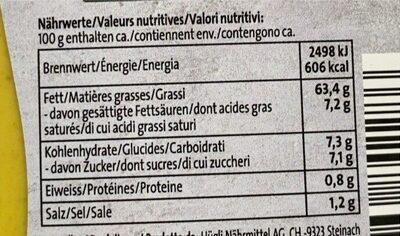 Currysauce - Valori nutrizionali - de