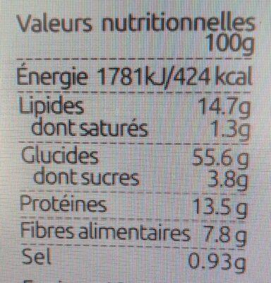 L'original | crackers.bio - Nutrition facts - fr