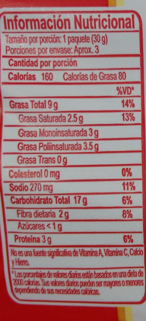 Popetas - Informations nutritionnelles - es
