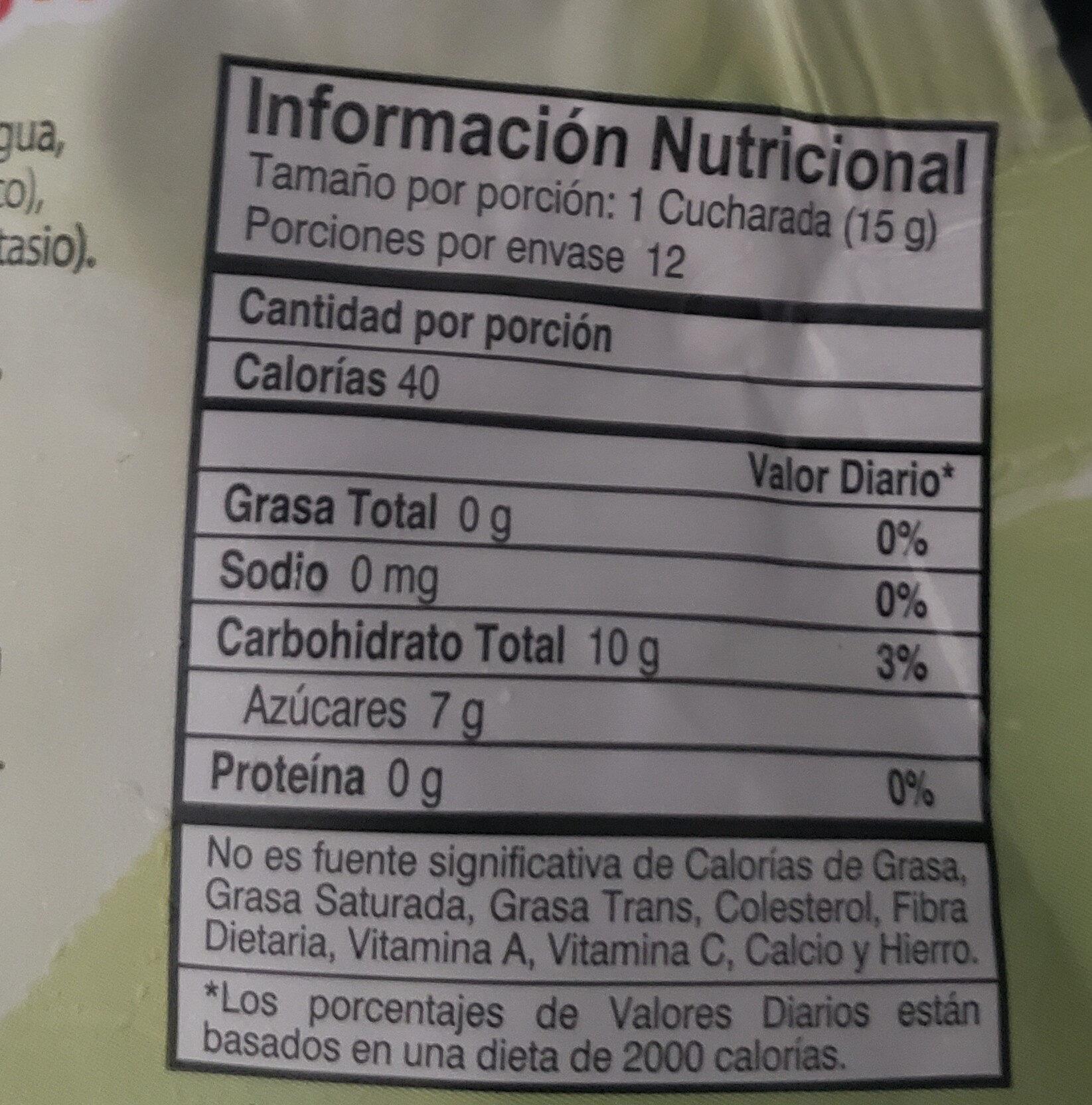 Mermelada de frutos rojos - Ingredients