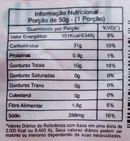 Mandioca - Informação nutricional - pt