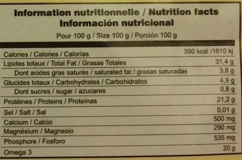 Graines de Chia - Nutrition facts