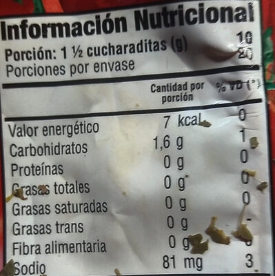 Ketchup - Nutrition facts - es