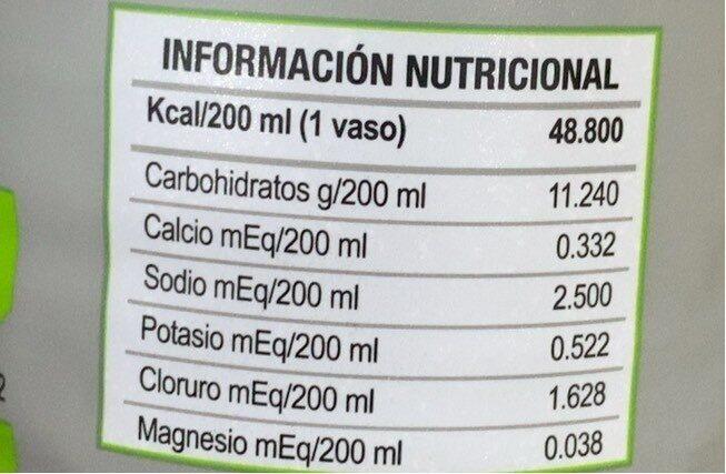 Santé Sport Sabor Fresa - Informations nutritionnelles - fr