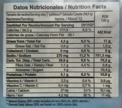 Salvado (canela - cinnamon) - Nutrition facts - es
