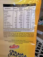 Cream Cracker - Informació nutricional - es