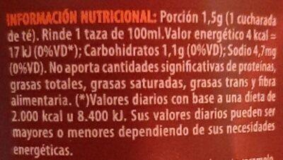 Café - Informations nutritionnelles