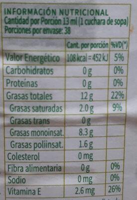 Aceite de oliva extra virgen - Informations nutritionnelles - es