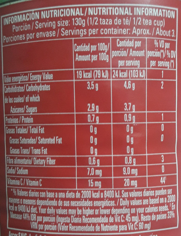 Tomates peritas - Voedingswaarden - es
