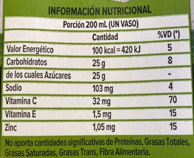 Jugo de Manzana - Valori nutrizionali - es