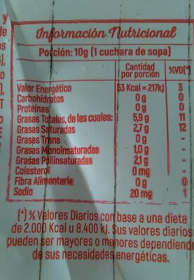 Margarina - Informations nutritionnelles - en