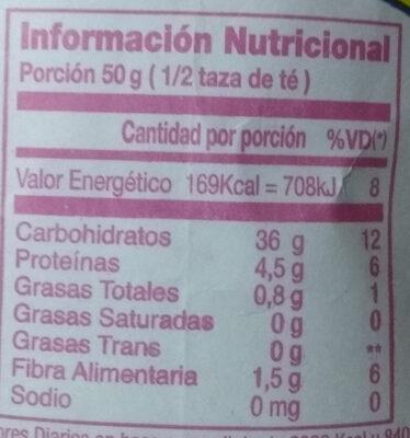 Cañuelas - Nutrition facts - en