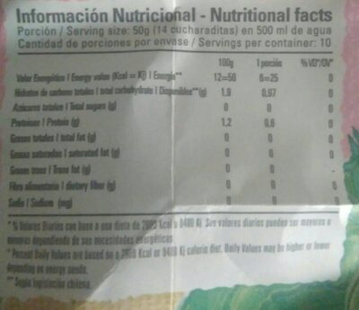 Yerba mate - Nutrition facts - es
