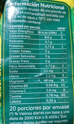 Yerba mate - Nutrition facts