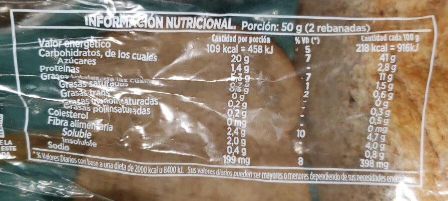 Pan con Salvado - Nutrition facts - es