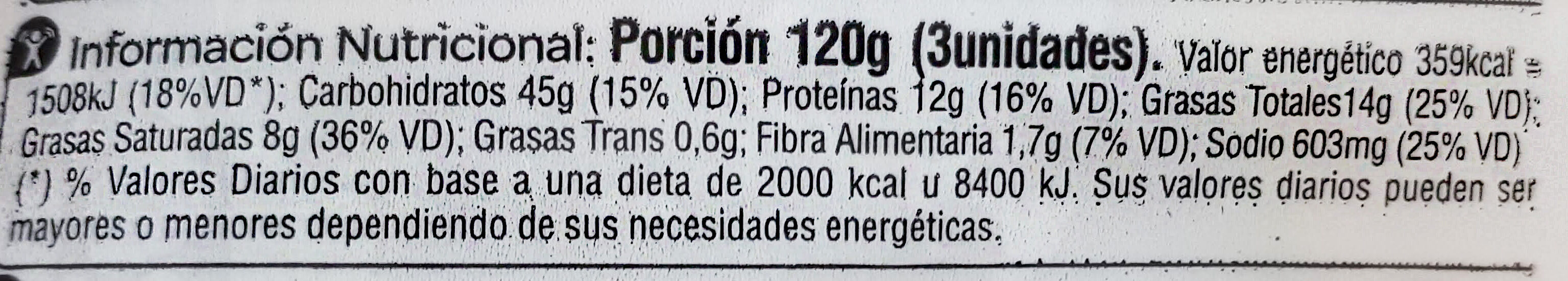 Sandwich de miga con jamón y queso - Informations nutritionnelles - es