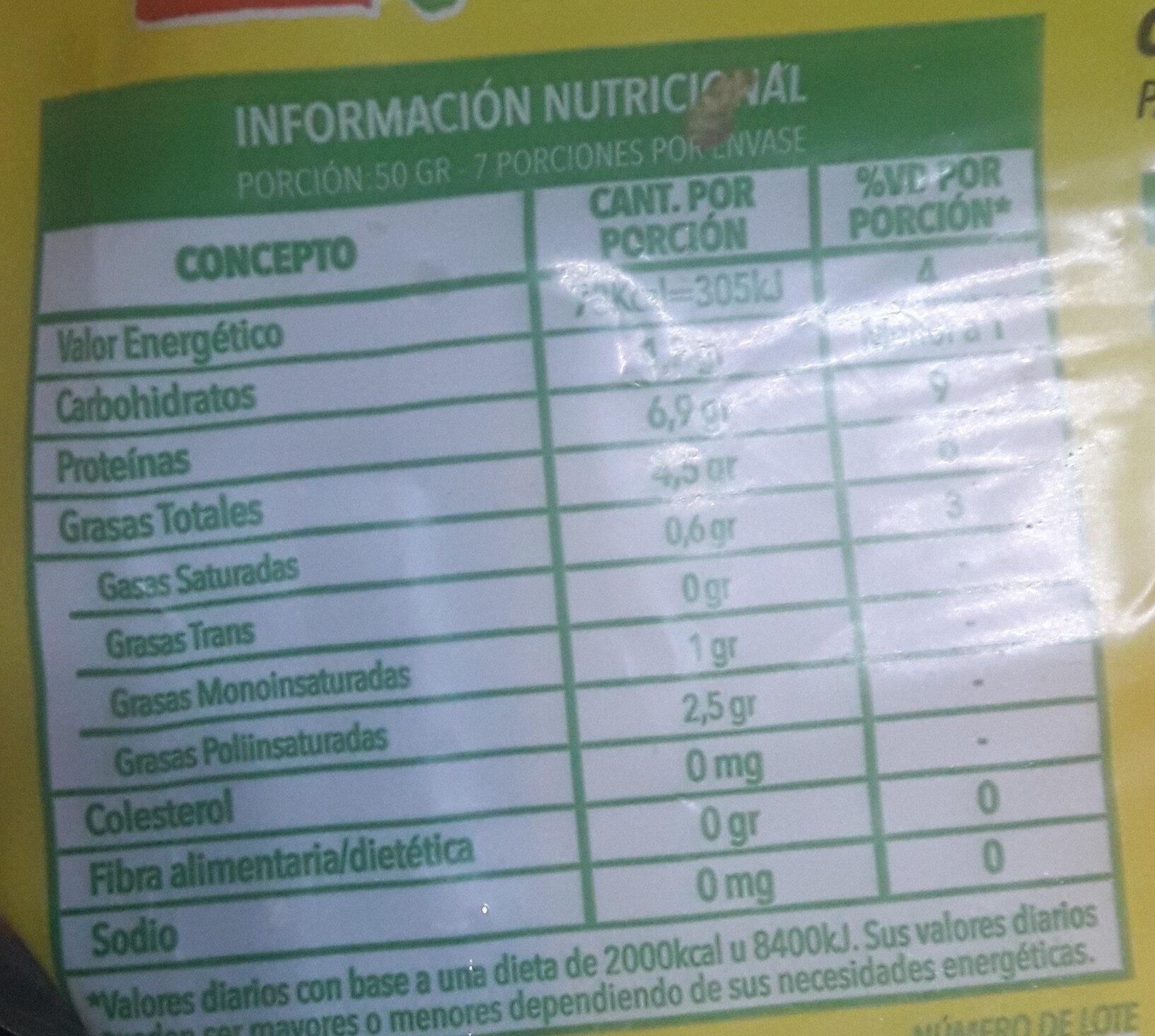 Tofu - Nutrition facts - es