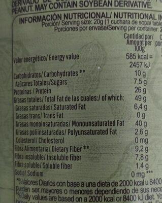 Pasta de maní - Valori nutrizionali - es
