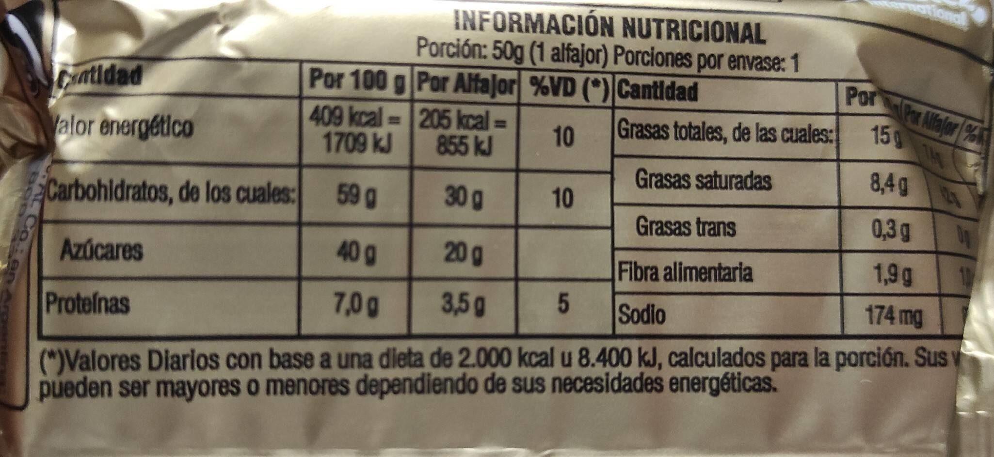 Alfajor Terrabusi Clásico - Informations nutritionnelles - es