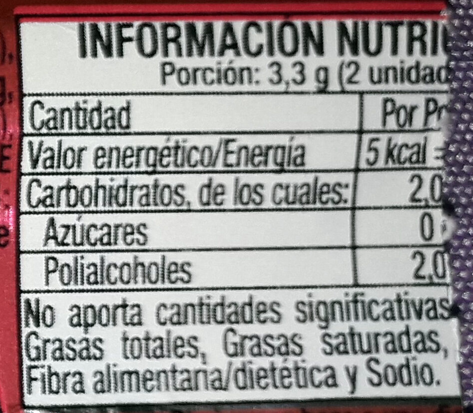 chicles - Nutrition facts - es