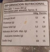 Filetes de merluza - Nutrition facts - es