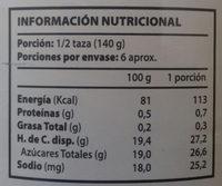 duraznos - Informations nutritionnelles - es