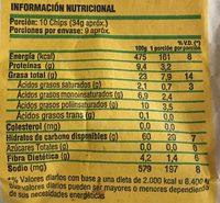 Panchitos Nachos Original 320 GR - Ingredients
