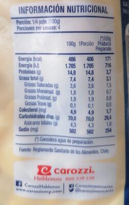 Ravioli carne - Nutrition facts - es