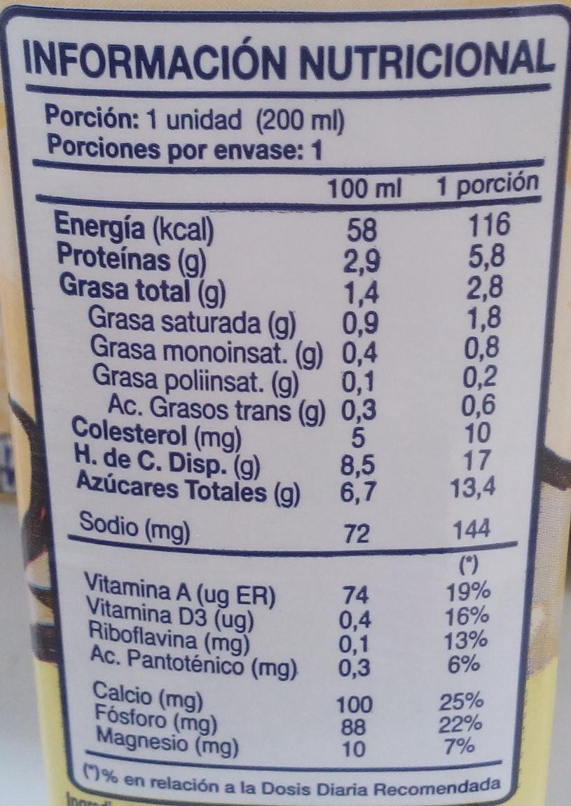 - Informations nutritionnelles - es