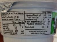 manjar - Nutrition facts