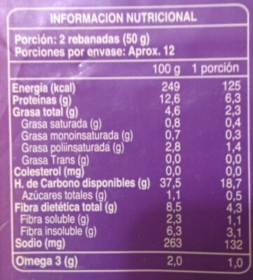 Pan Integral Linaza Chía - Nutrition facts - es